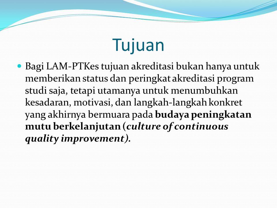 NILAI OPERASIONAL LAM-PTKES 1. Continuous Quality Improvement