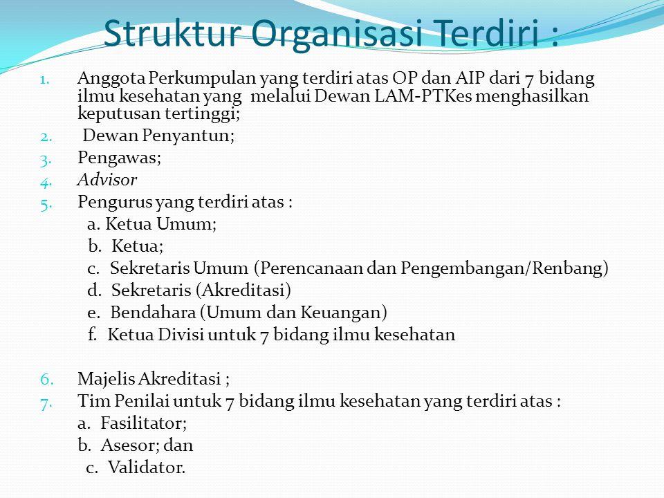 NILAI OPERASIONAL LAM-PTKES 3.