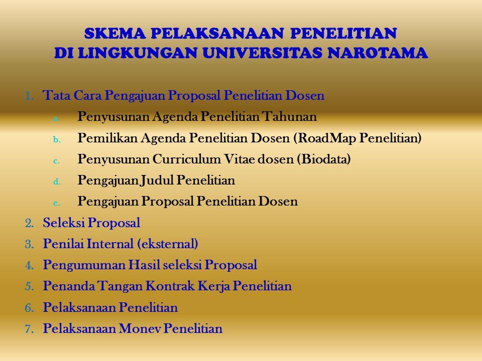 SKEMA PELAKSANAAN PENELITIAN DI LINGKUNGAN UNIVERSITAS NAROTAMA 1. Tata Cara Pengajuan Proposal Penelitian Dosen a. Penyusunan Agenda Penelitian Tahun