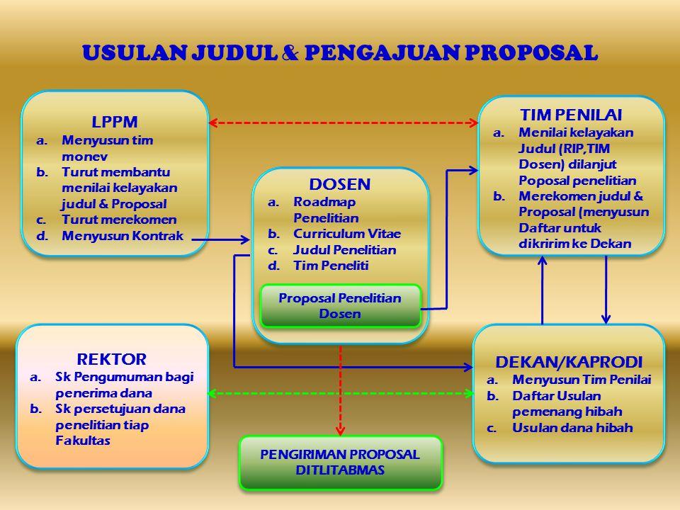wahyudiono18@yahoo.com Terima Kasih Surabaya, 22 Januari 2014