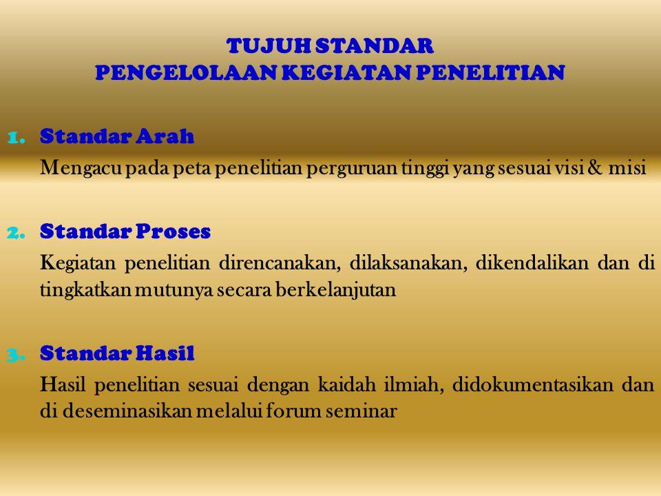 C.Judul Penelitian Surabaya, 22 Januari 2014 Fakultas Ekonomi Dekan, Dr.