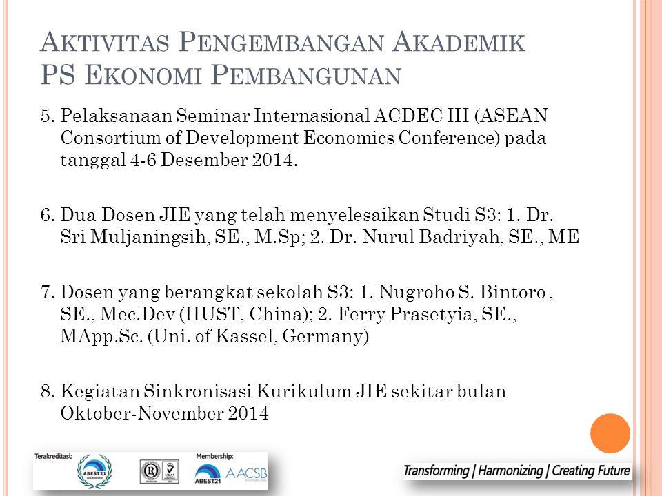 5. Pelaksanaan Seminar Internasional ACDEC III (ASEAN Consortium of Development Economics Conference) pada tanggal 4-6 Desember 2014. 6. Dua Dosen JIE