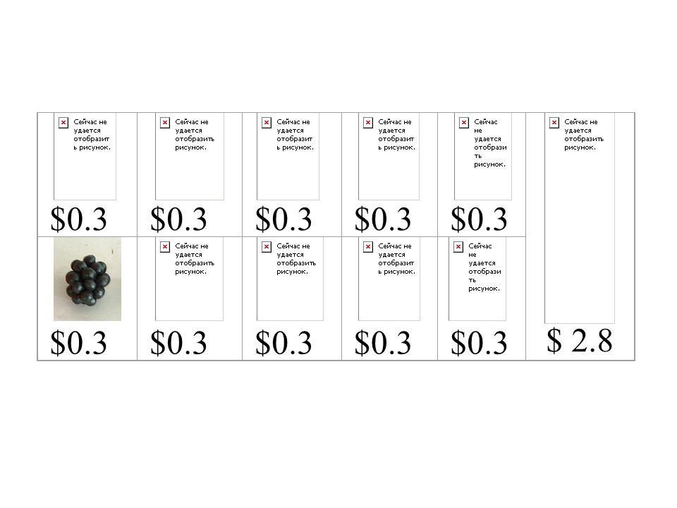 $0.3 $0.3 $0.3 $0.3 $0.3 $ 2.8 $0.3 $0.3 $0.3 $0.3 $0.3