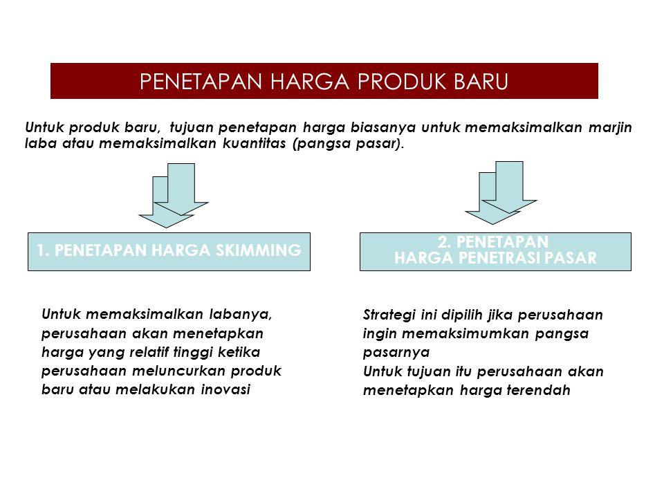 PENETAPAN HARGA PRODUK BARU Untuk produk baru, tujuan penetapan harga biasanya untuk memaksimalkan marjin laba atau memaksimalkan kuantitas (pangsa pa
