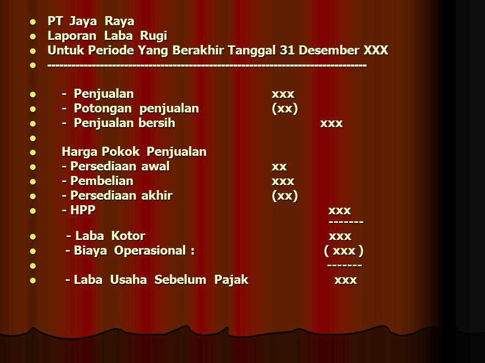 PT Jaya Raya PT Jaya Raya Laporan Laba Rugi Laporan Laba Rugi Untuk Periode Yang Berakhir Tanggal 31 Desember XXX Untuk Periode Yang Berakhir Tanggal