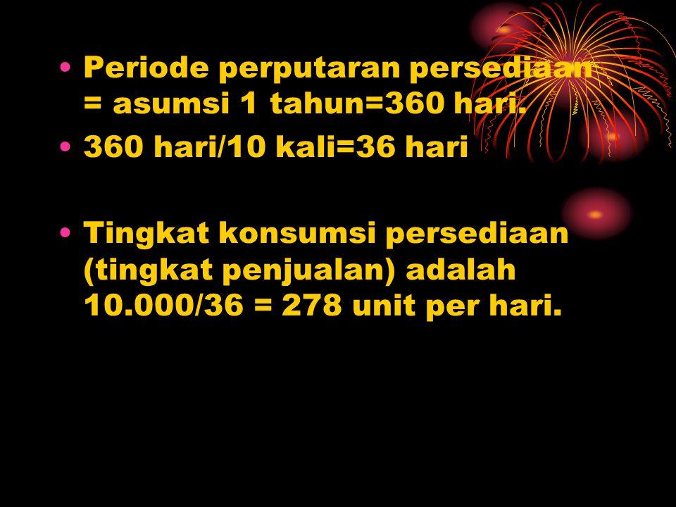 Periode perputaran persediaan = asumsi 1 tahun=360 hari. 360 hari/10 kali=36 hari Tingkat konsumsi persediaan (tingkat penjualan) adalah 10.000/36 = 2