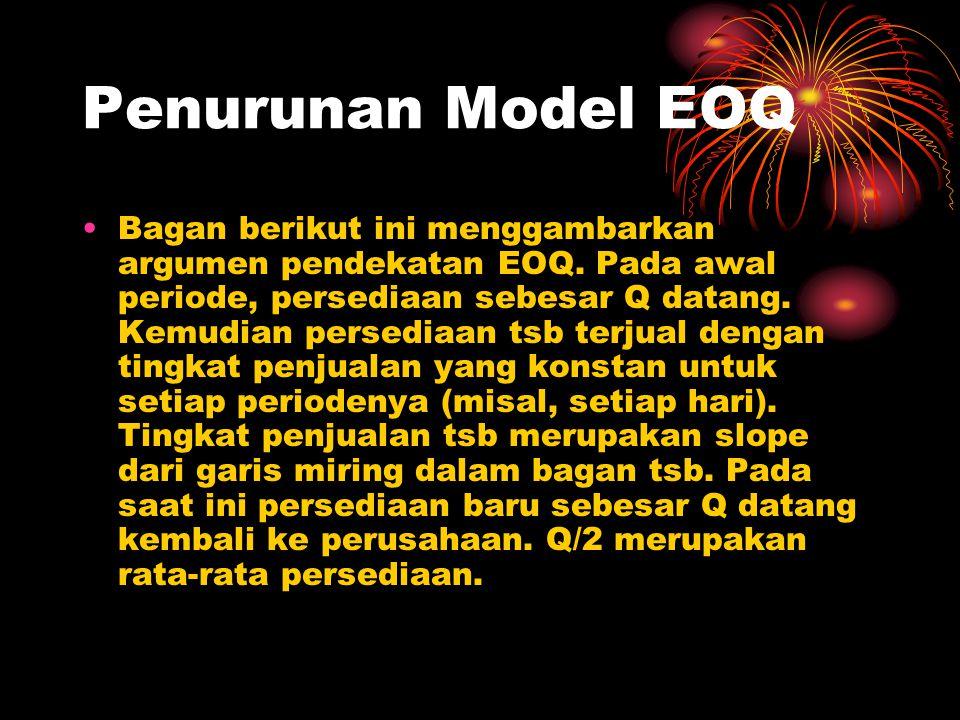 Penurunan Model EOQ Bagan berikut ini menggambarkan argumen pendekatan EOQ. Pada awal periode, persediaan sebesar Q datang. Kemudian persediaan tsb te