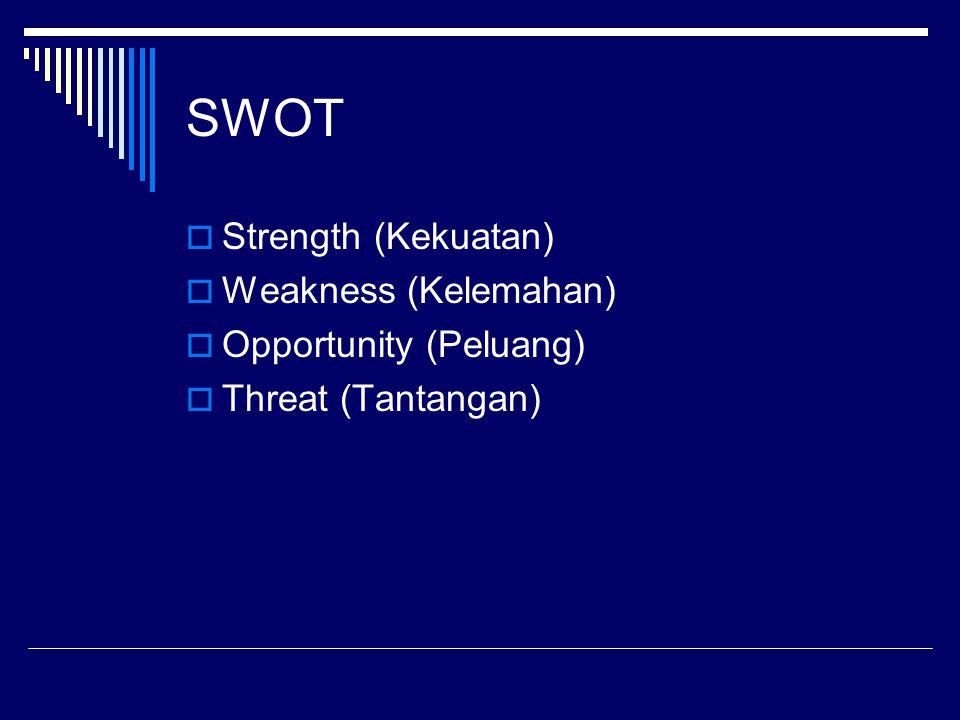 SWOT  Strength (Kekuatan)  Weakness (Kelemahan)  Opportunity (Peluang)  Threat (Tantangan)
