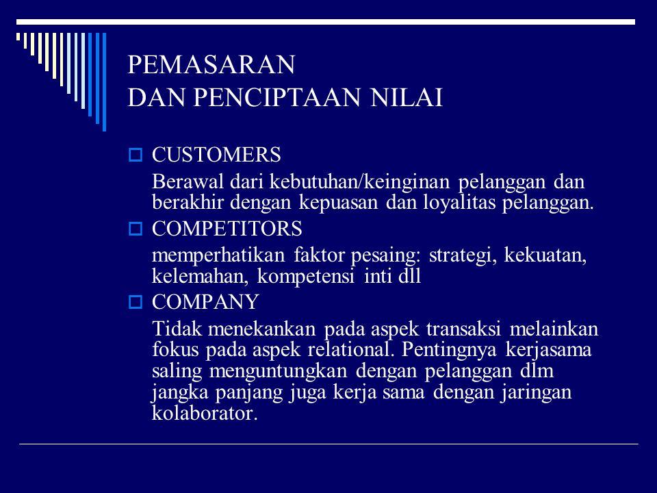PEMASARAN DAN PENCIPTAAN NILAI  CUSTOMERS Berawal dari kebutuhan/keinginan pelanggan dan berakhir dengan kepuasan dan loyalitas pelanggan.  COMPETIT