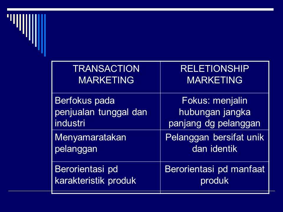 STRATEGI SEGMENTASI PASAR Segmentasi pasar adalah tindakan mengidentifikasi dan membentuk kelompok pembeli yang berbeda dan kemungkinan memerlukan produk atau strategi pemasaran tersendiri.