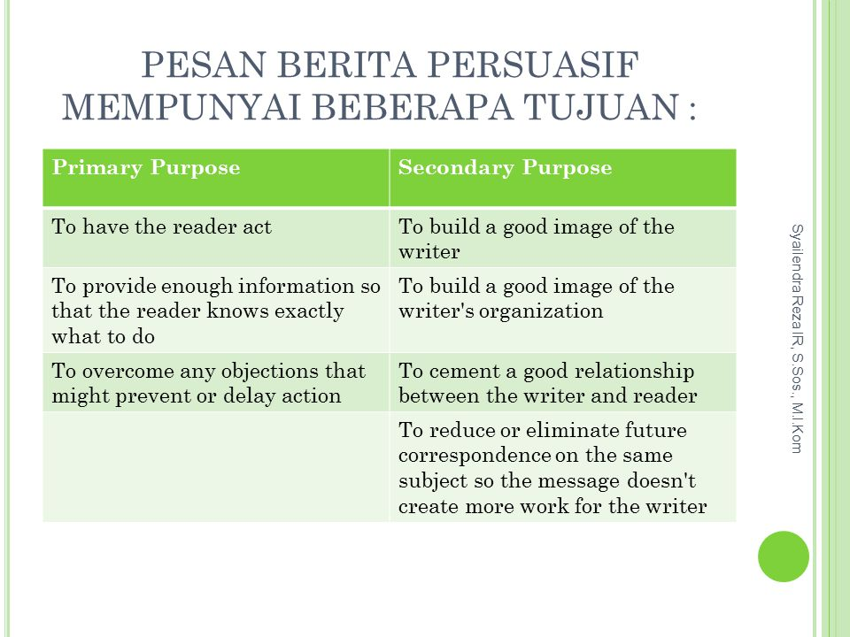 PESAN BERITA PERSUASIF MEMPUNYAI BEBERAPA TUJUAN : Primary PurposeSecondary Purpose To have the reader actTo build a good image of the writer To provide enough information so that the reader knows exactly what to do To build a good image of the writer s organization To overcome any objections that might prevent or delay action To cement a good relationship between the writer and reader To reduce or eliminate future correspondence on the same subject so the message doesn t create more work for the writer Syailendra Reza IR, S.Sos., M.I.Kom