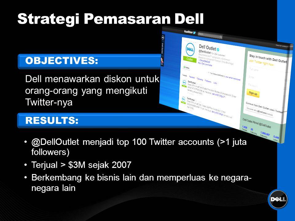 OBJECTIVES: Dell menawarkan diskon untuk orang-orang yang mengikuti Twitter-nya RESULTS: Strategi Pemasaran Dell @DellOutlet menjadi top 100 Twitter accounts (>1 juta followers) Terjual > $3M sejak 2007 Berkembang ke bisnis lain dan memperluas ke negara- negara lain