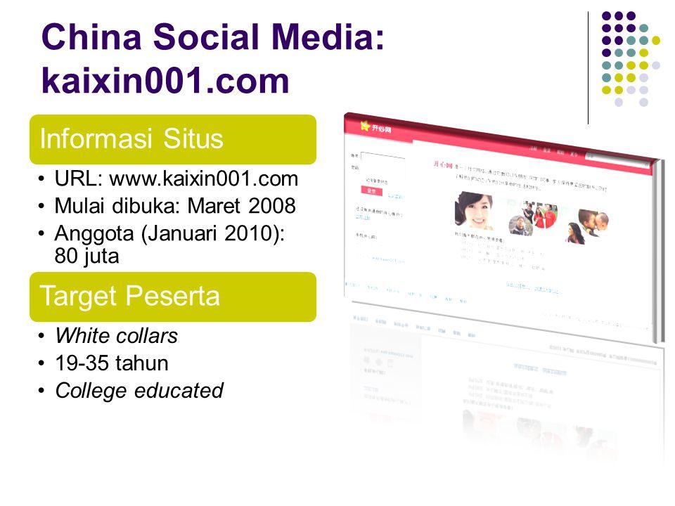 China Social Media: kaixin001.com Informasi Situs URL: www.kaixin001.com Mulai dibuka: Maret 2008 Anggota (Januari 2010): 80 juta Target Peserta White collars 19-35 tahun College educated