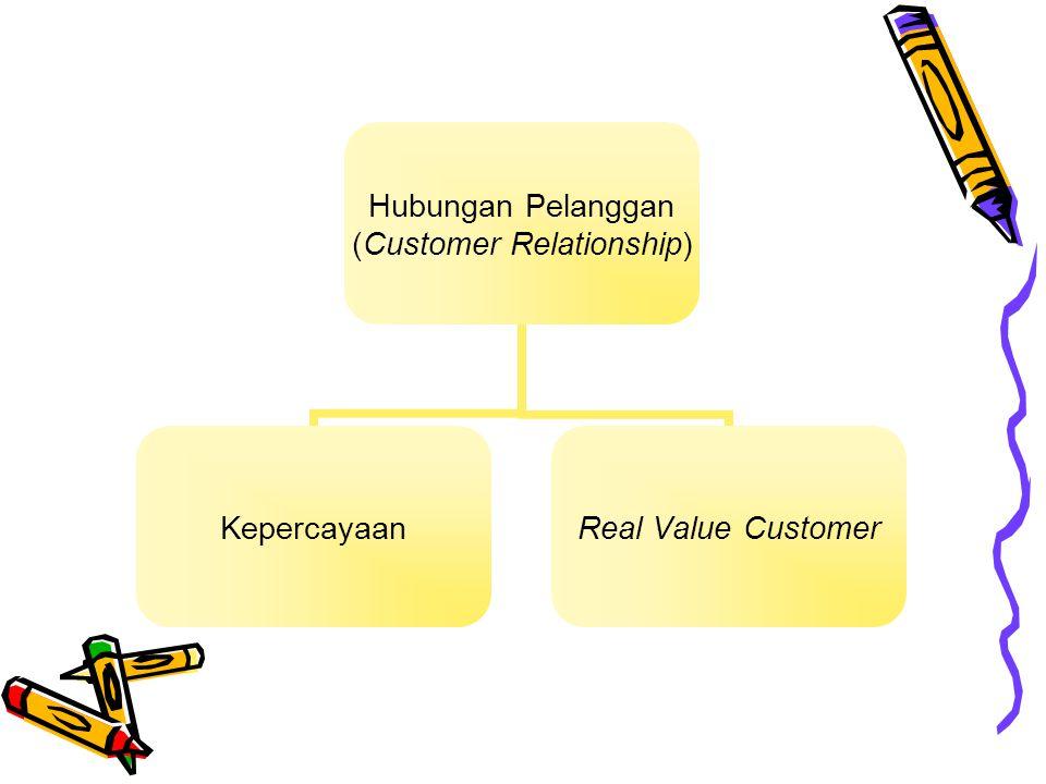 Pelanggan di Dalam Kendali Saat ini citra merek dan pesan ditentukan pelanggan, dan perusahaan berusaha untuk menemukan pilihan favorit konsumen dengan cara: Mempelajari perilaku konsumen Memanfaatkan internet sebagai pemasaran dan untuk menciptakan hubungan pelanggan