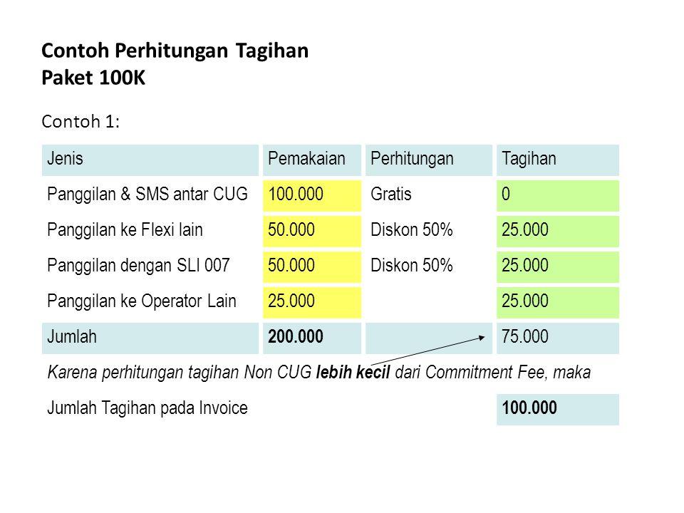 Contoh Perhitungan Tagihan Paket 100K JenisPemakaianPerhitunganTagihan Panggilan & SMS antar CUG100.000Gratis0 Panggilan ke Flexi lain50.000Diskon 50%25.000 Panggilan dengan SLI 00750.000Diskon 50%25.000 Panggilan ke Operator Lain25.000 Jumlah 200.000 75.000 Karena perhitungan tagihan Non CUG lebih kecil dari Commitment Fee, maka Jumlah Tagihan pada Invoice 100.000 Contoh 1: