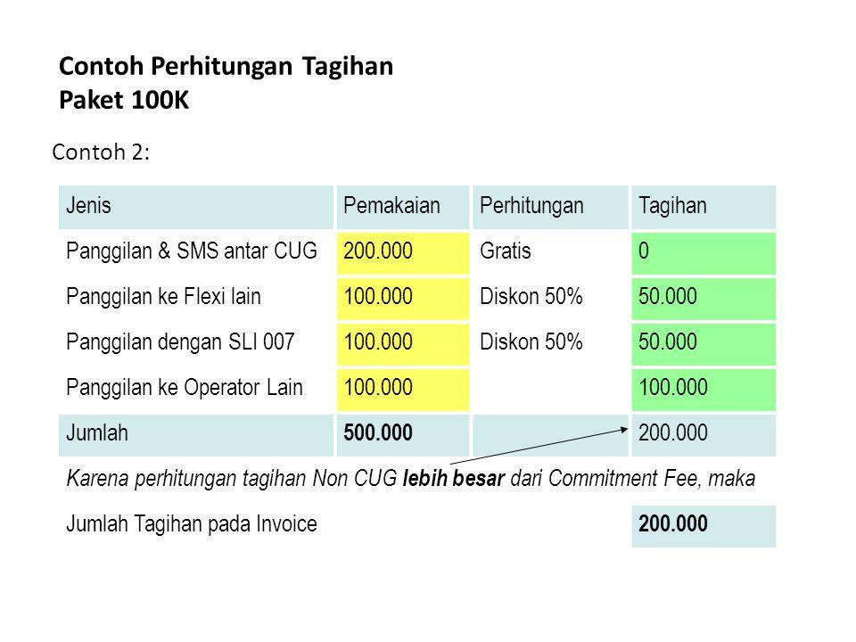 JenisPemakaianPerhitunganTagihan Panggilan & SMS antar CUG200.000Gratis0 Panggilan ke Flexi lain100.000Diskon 50%50.000 Panggilan dengan SLI 007100.00
