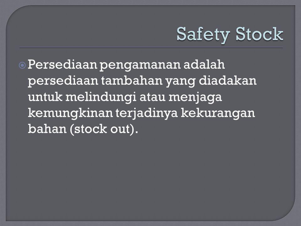  Persediaan pengamanan adalah persediaan tambahan yang diadakan untuk melindungi atau menjaga kemungkinan terjadinya kekurangan bahan (stock out).