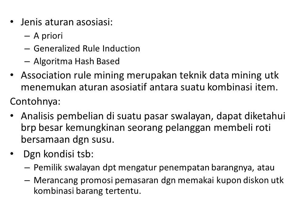 Jenis aturan asosiasi: – A priori – Generalized Rule Induction – Algoritma Hash Based Association rule mining merupakan teknik data mining utk menemuk