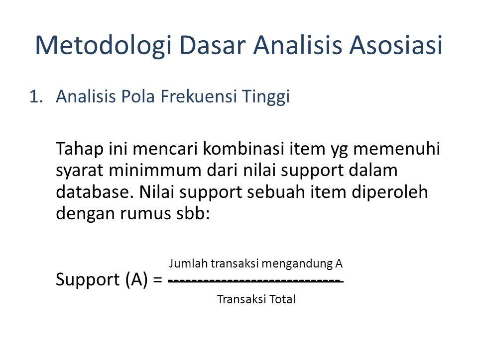 Metodologi Dasar Analisis Asosiasi 1.Analisis Pola Frekuensi Tinggi Tahap ini mencari kombinasi item yg memenuhi syarat minimmum dari nilai support da