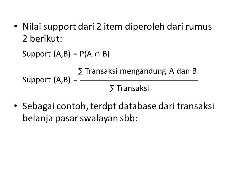 Nilai support dari 2 item diperoleh dari rumus 2 berikut: Support (A,B) = P(A ∩ B) Support (A,B) = Sebagai contoh, terdpt database dari transaksi bela