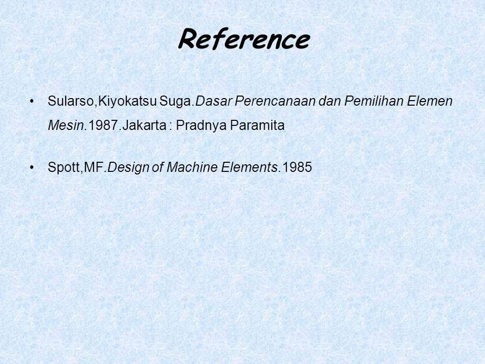 Reference Sularso,Kiyokatsu Suga.Dasar Perencanaan dan Pemilihan Elemen Mesin.1987.Jakarta : Pradnya Paramita Spott,MF.Design of Machine Elements.1985