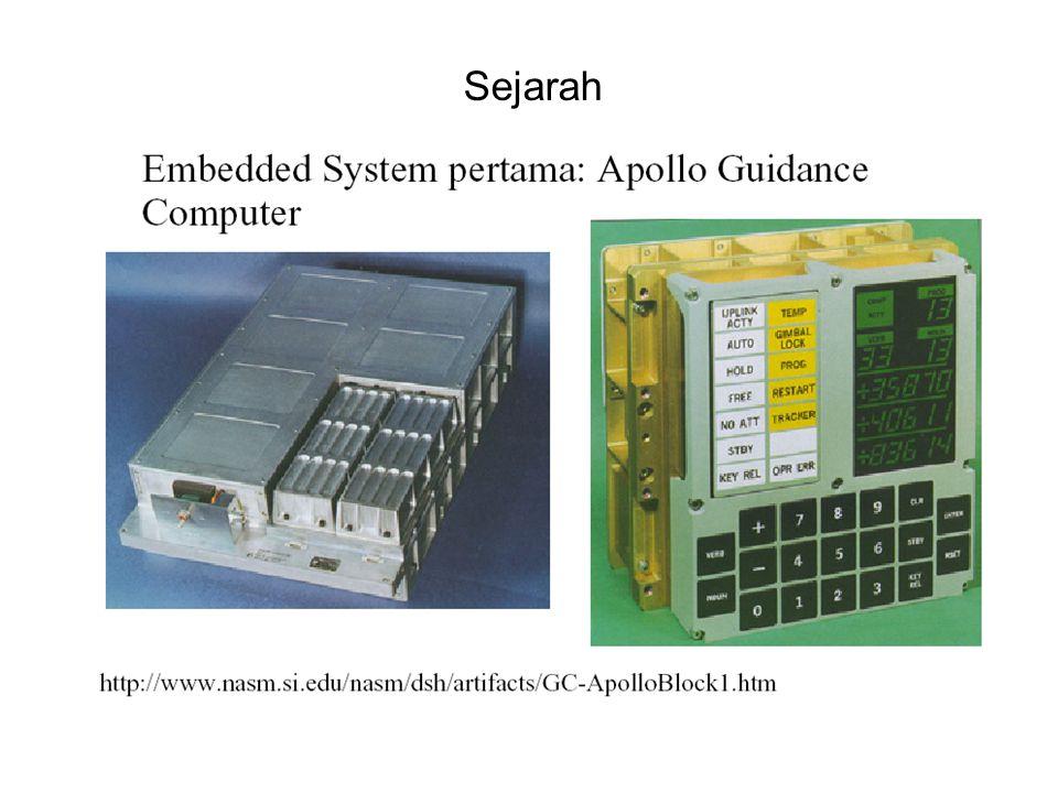 TREND EMBEDDED SISTEM PADA HW System On Chip ( SOCs) - Perubahan peripheral sangat cepat, luar biasa http://images.google.co.id/images