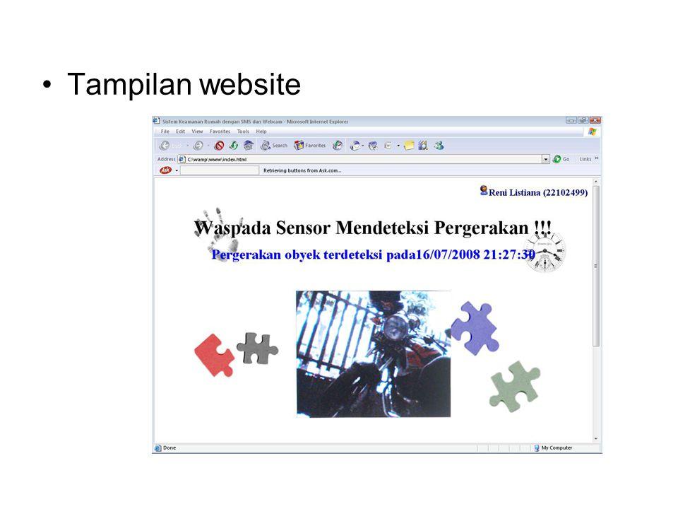 Tampilan website 4/6/2015