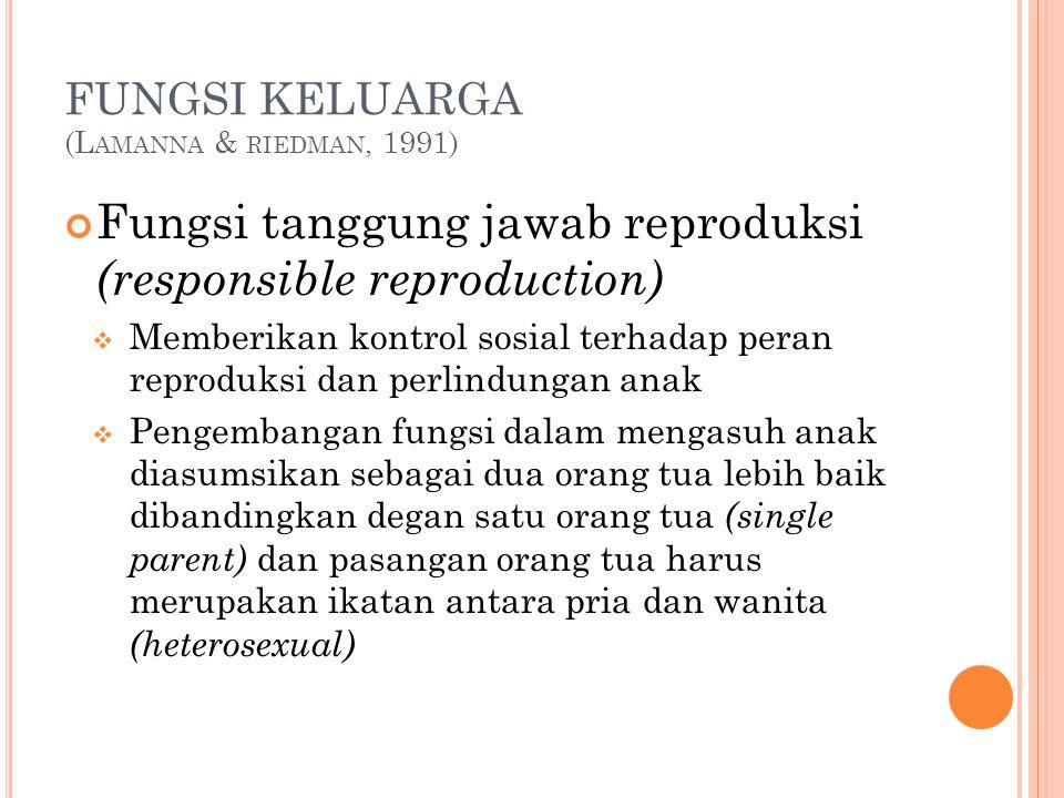 FUNGSI KELUARGA (L AMANNA & RIEDMAN, 1991) Fungsi tanggung jawab reproduksi (responsible reproduction)  Memberikan kontrol sosial terhadap peran repr