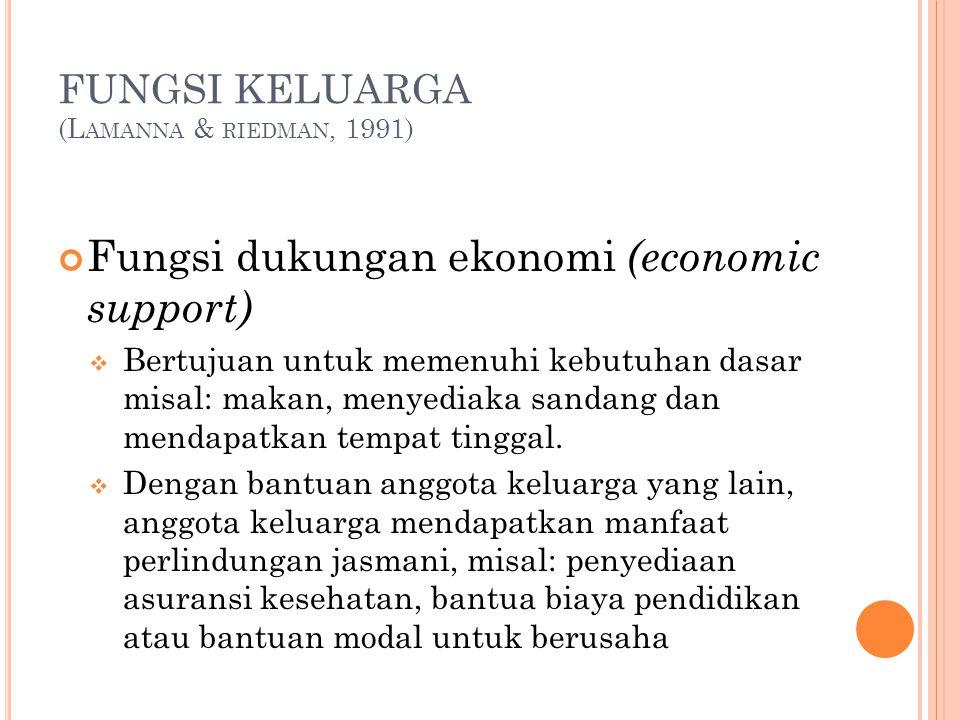 FUNGSI KELUARGA (L AMANNA & RIEDMAN, 1991) Fungsi dukungan ekonomi (economic support)  Bertujuan untuk memenuhi kebutuhan dasar misal: makan, menyediaka sandang dan mendapatkan tempat tinggal.