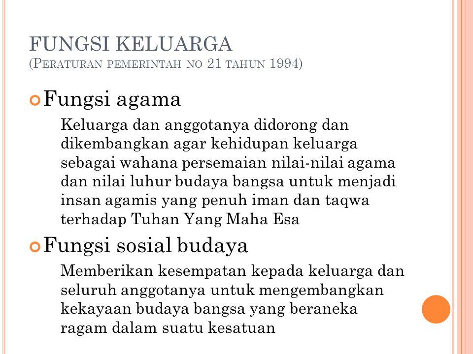 FUNGSI KELUARGA (P ERATURAN PEMERINTAH NO 21 TAHUN 1994) Fungsi agama Keluarga dan anggotanya didorong dan dikembangkan agar kehidupan keluarga sebaga