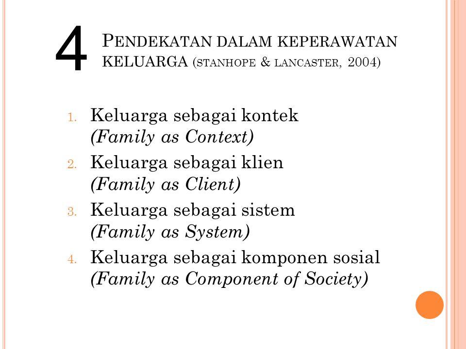 P ENDEKATAN DALAM KEPERAWATAN KELUARGA ( STANHOPE & LANCASTER, 2004) 1. Keluarga sebagai kontek (Family as Context) 2. Keluarga sebagai klien (Family