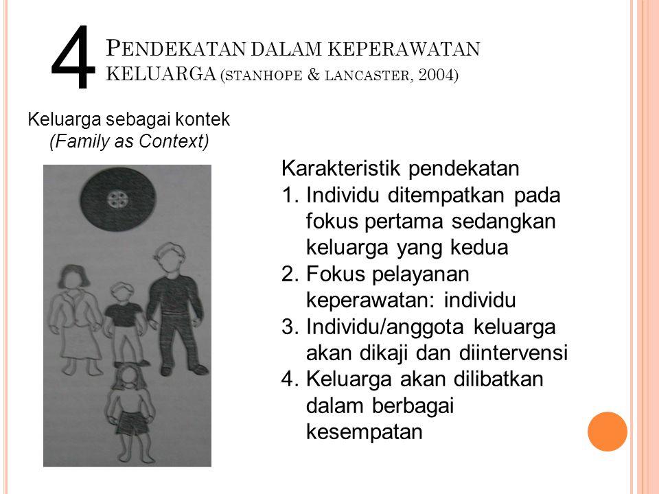 P ENDEKATAN DALAM KEPERAWATAN KELUARGA ( STANHOPE & LANCASTER, 2004) 4 Keluarga sebagai kontek (Family as Context) Karakteristik pendekatan 1.Individu ditempatkan pada fokus pertama sedangkan keluarga yang kedua 2.Fokus pelayanan keperawatan: individu 3.Individu/anggota keluarga akan dikaji dan diintervensi 4.Keluarga akan dilibatkan dalam berbagai kesempatan