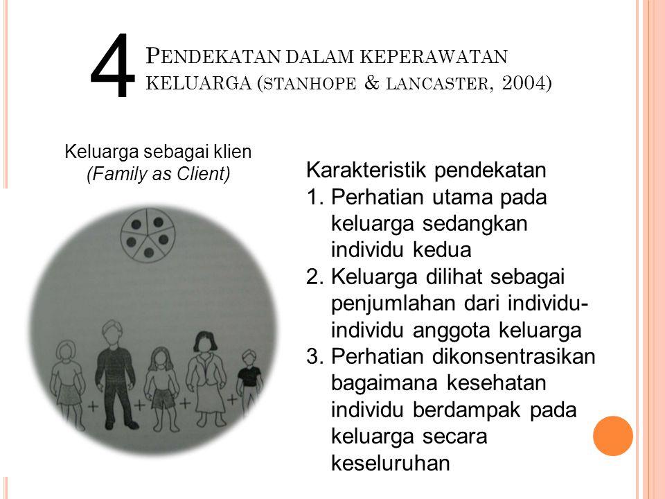 P ENDEKATAN DALAM KEPERAWATAN KELUARGA ( STANHOPE & LANCASTER, 2004) 4 Keluarga sebagai klien (Family as Client) Karakteristik pendekatan 1.Perhatian utama pada keluarga sedangkan individu kedua 2.Keluarga dilihat sebagai penjumlahan dari individu- individu anggota keluarga 3.Perhatian dikonsentrasikan bagaimana kesehatan individu berdampak pada keluarga secara keseluruhan