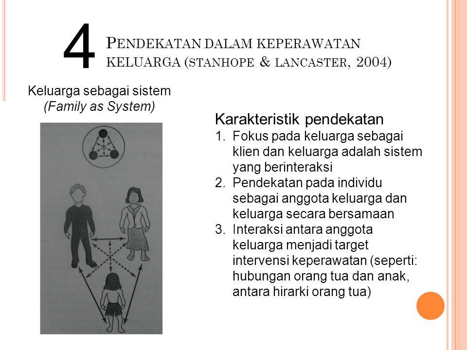 P ENDEKATAN DALAM KEPERAWATAN KELUARGA ( STANHOPE & LANCASTER, 2004) 4 Keluarga sebagai sistem (Family as System) Karakteristik pendekatan 1.Fokus pada keluarga sebagai klien dan keluarga adalah sistem yang berinteraksi 2.Pendekatan pada individu sebagai anggota keluarga dan keluarga secara bersamaan 3.Interaksi antara anggota keluarga menjadi target intervensi keperawatan (seperti: hubungan orang tua dan anak, antara hirarki orang tua)