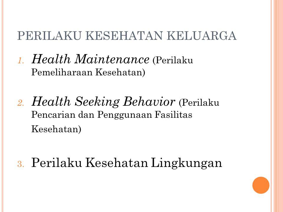 PERILAKU KESEHATAN KELUARGA 1. Health Maintenance (Perilaku Pemeliharaan Kesehatan) 2. Health Seeking Behavior (Perilaku Pencarian dan Penggunaan Fasi