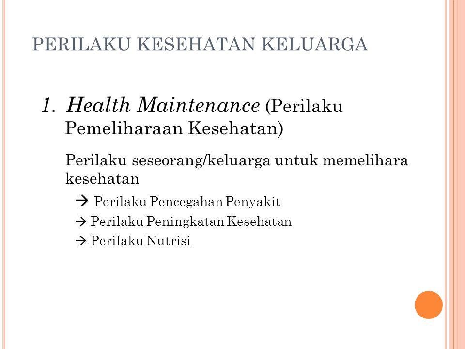 PERILAKU KESEHATAN KELUARGA Perilaku seseorang/keluarga untuk memelihara kesehatan  Perilaku Pencegahan Penyakit  Perilaku Peningkatan Kesehatan  Perilaku Nutrisi 1.Health Maintenance (Perilaku Pemeliharaan Kesehatan)