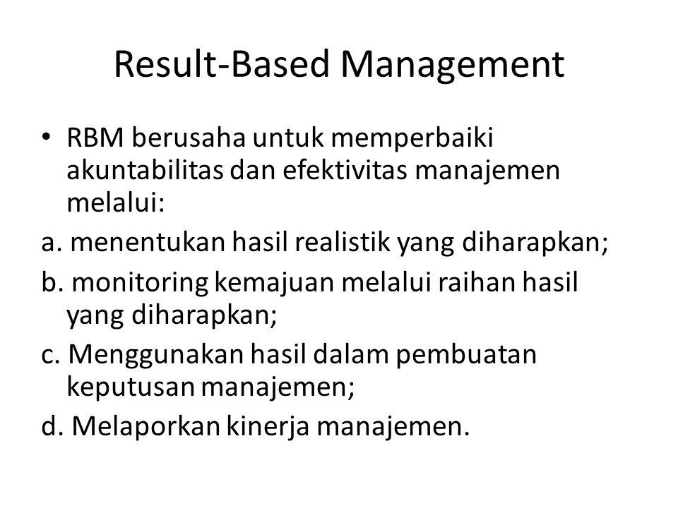 Result-Based Management RBM berusaha untuk memperbaiki akuntabilitas dan efektivitas manajemen melalui: a. menentukan hasil realistik yang diharapkan;