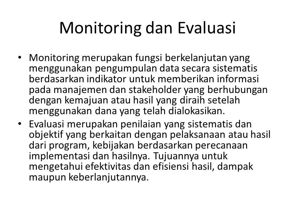 Monitoring dan Evaluasi Monitoring merupakan fungsi berkelanjutan yang menggunakan pengumpulan data secara sistematis berdasarkan indikator untuk memberikan informasi pada manajemen dan stakeholder yang berhubungan dengan kemajuan atau hasil yang diraih setelah menggunakan dana yang telah dialokasikan.