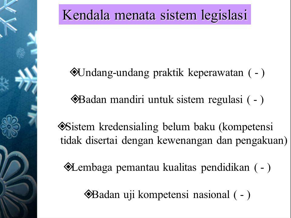  Undang-undang praktik keperawatan ( - )  Badan mandiri untuk sistem regulasi ( - )  Sistem kredensialing belum baku (kompetensi tidak disertai den