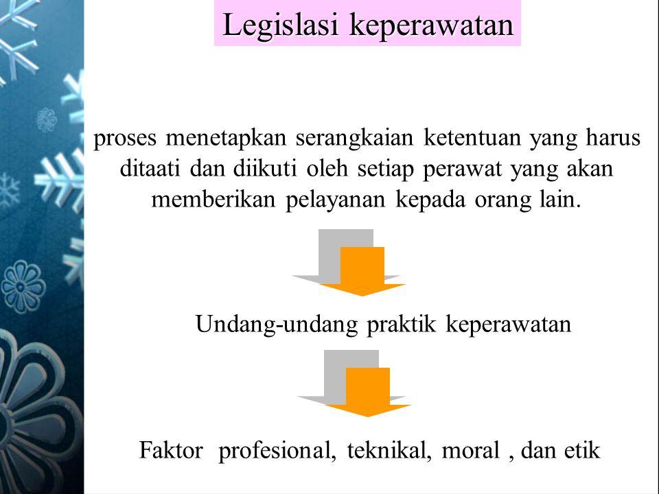 proses menetapkan serangkaian ketentuan yang harus ditaati dan diikuti oleh setiap perawat yang akan memberikan pelayanan kepada orang lain. Legislasi
