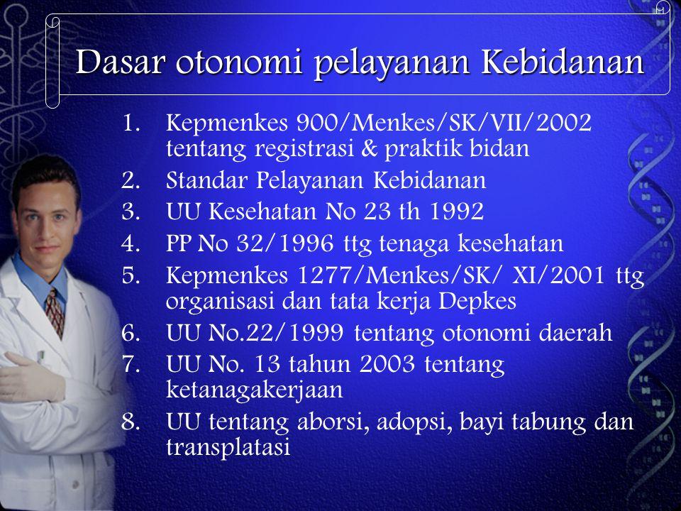 1.Kepmenkes 900/Menkes/SK/VII/2002 tentang registrasi & praktik bidan 2.Standar Pelayanan Kebidanan 3.UU Kesehatan No 23 th 1992 4.PP No 32/1996 ttg t