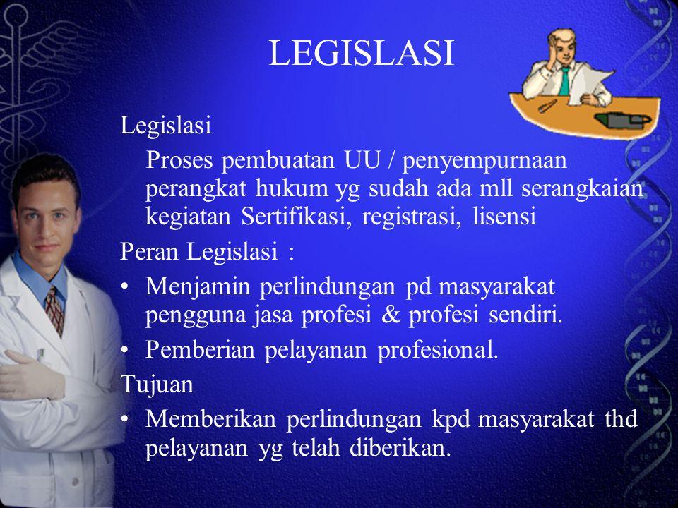 LEGISLASI Legislasi Proses pembuatan UU / penyempurnaan perangkat hukum yg sudah ada mll serangkaian kegiatan Sertifikasi, registrasi, lisensi Peran L