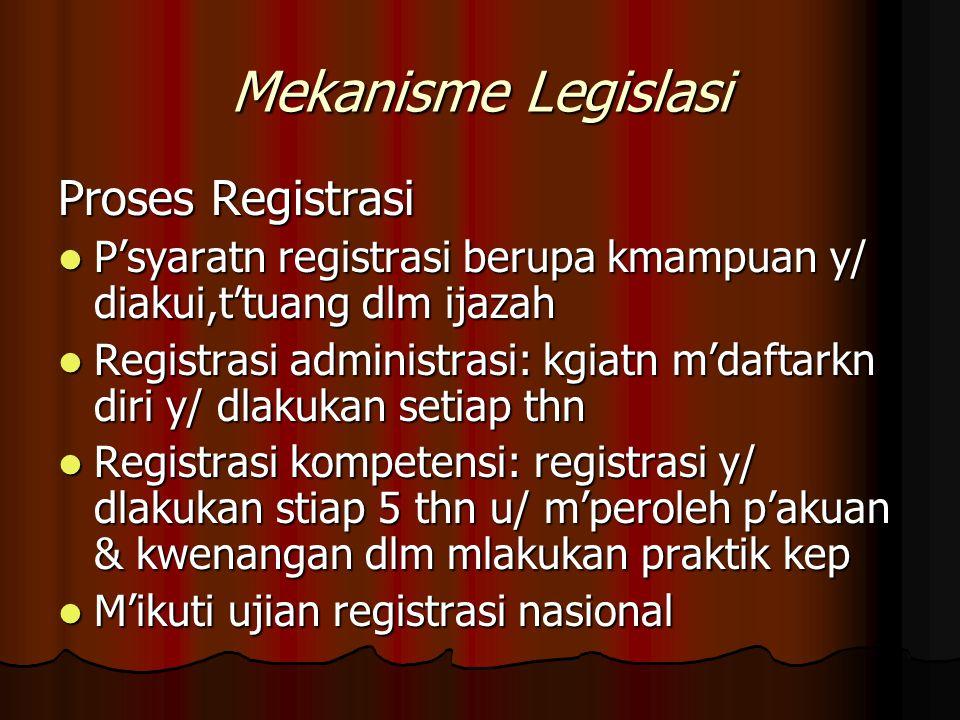 Mekanisme Legislasi Proses Registrasi P'syaratn registrasi berupa kmampuan y/ diakui,t'tuang dlm ijazah P'syaratn registrasi berupa kmampuan y/ diakui