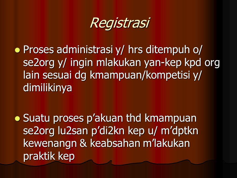 Registrasi Proses administrasi y/ hrs ditempuh o/ se2org y/ ingin mlakukan yan-kep kpd org lain sesuai dg kmampuan/kompetisi y/ dimilikinya Proses adm