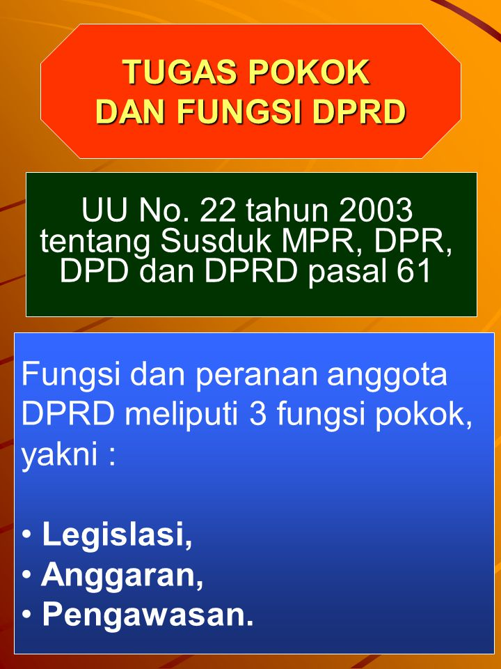 14 UU No. 22 tahun 2003 tentang Susduk MPR, DPR, DPD dan DPRD pasal 61 Fungsi dan peranan anggota DPRD meliputi 3 fungsi pokok, yakni : Legislasi, Ang