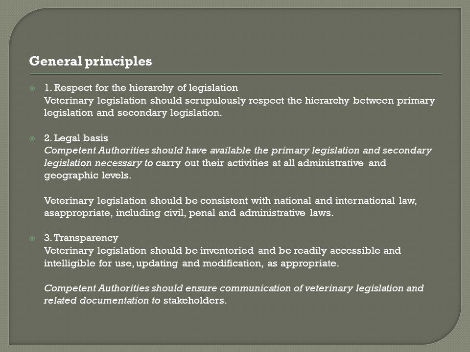 General principles  1. Respect for the hierarchy of legislation Veterinary legislation should scrupulously respect the hierarchy between primary legi