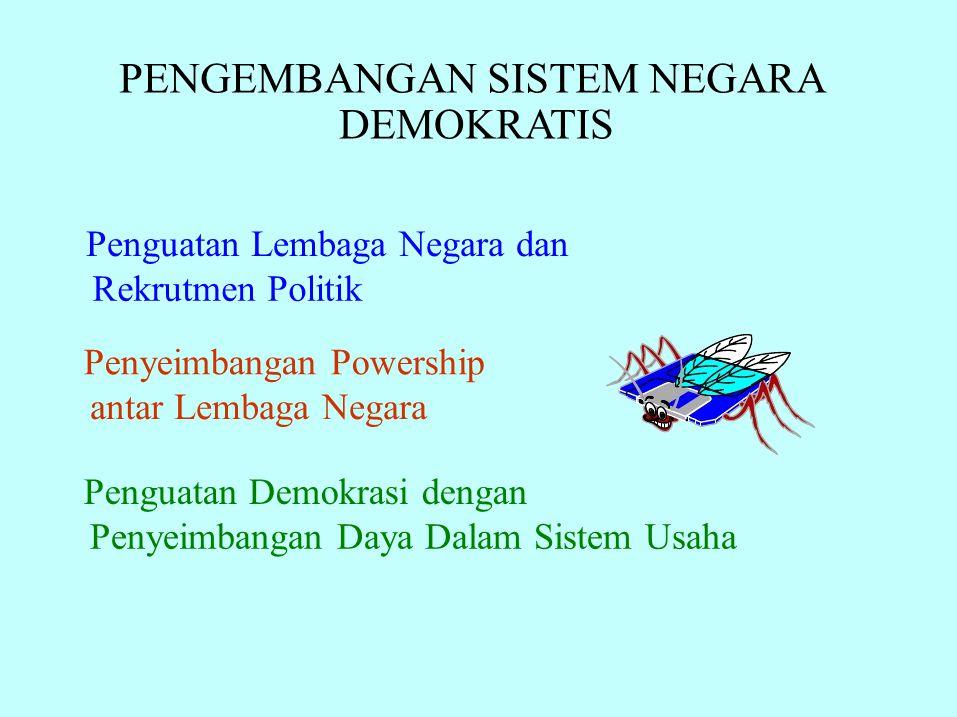 Penguatan Lembaga Negara dan Rekrutmen Politik Penyeimbangan Powership antar Lembaga Negara Penguatan Demokrasi dengan Penyeimbangan Daya Dalam Sistem