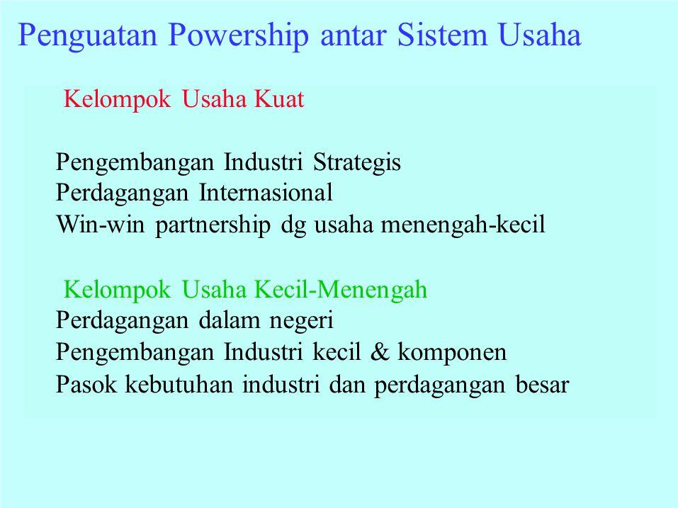 Kelompok Usaha Kuat Pengembangan Industri Strategis Perdagangan Internasional Win-win partnership dg usaha menengah-kecil Kelompok Usaha Kecil-Menenga