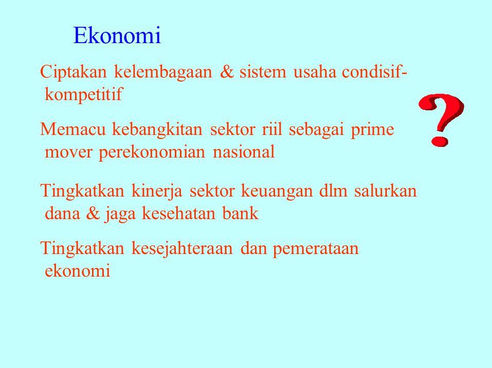 Ekonomi Ciptakan kelembagaan & sistem usaha condisif- kompetitif Memacu kebangkitan sektor riil sebagai prime mover perekonomian nasional Tingkatkan k