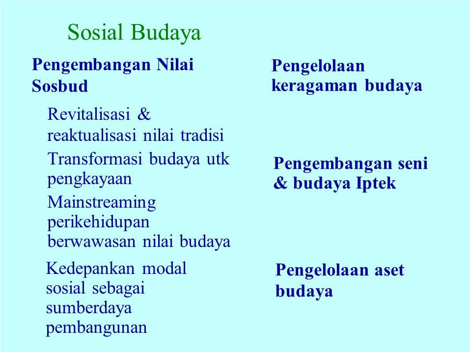 Sosial Budaya Pengembangan Nilai Sosbud Revitalisasi & reaktualisasi nilai tradisi Transformasi budaya utk pengkayaan Mainstreaming perikehidupan berw
